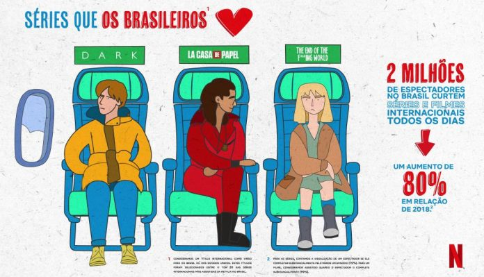 Netflix | Veja quais são as séries disponíveis no serviço preferidas pelos brasileiros 6