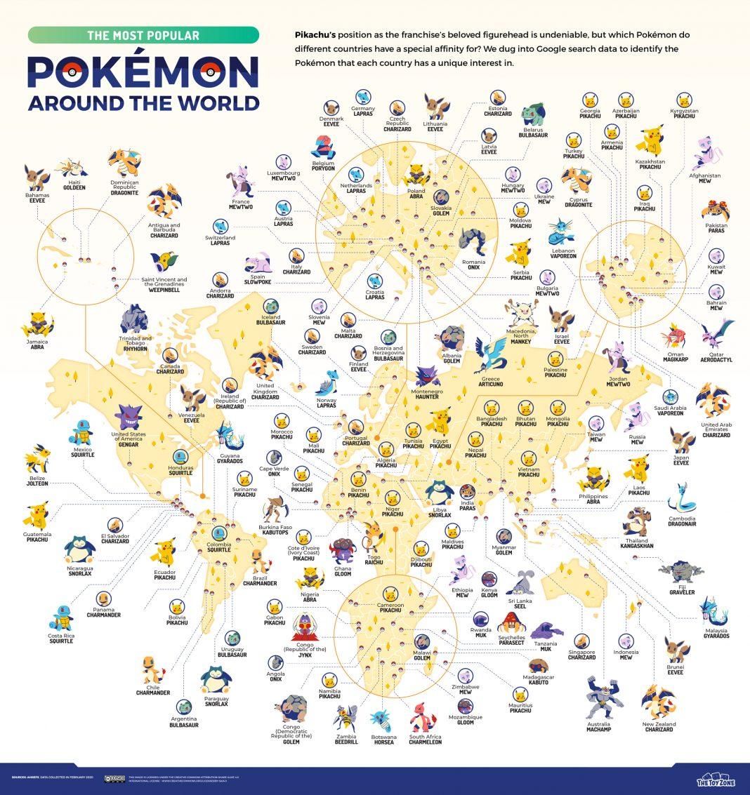 Qual o Pokemon mais popular do mundo? E no Brasil? 5