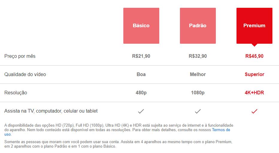 Guia (quase) definitivo dos serviços de streaming no Brasil 2