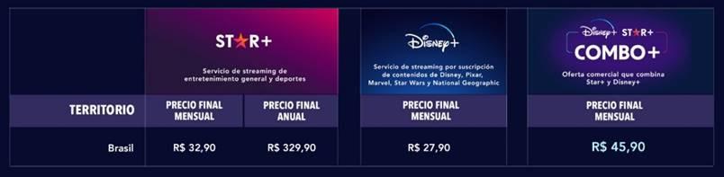 Star+ | Conheça os preços e ofertas de combos do serviço no Brasil 1